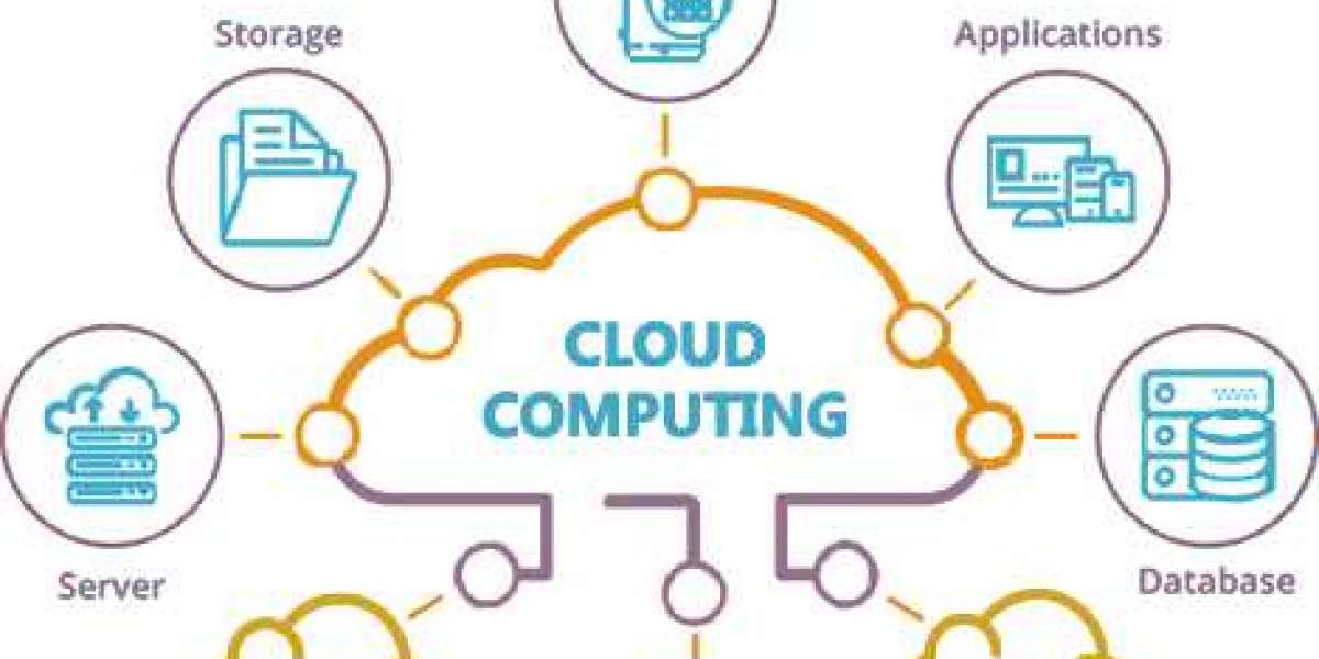 Opportunities and Challenges of Cloud Computing to Small Companies