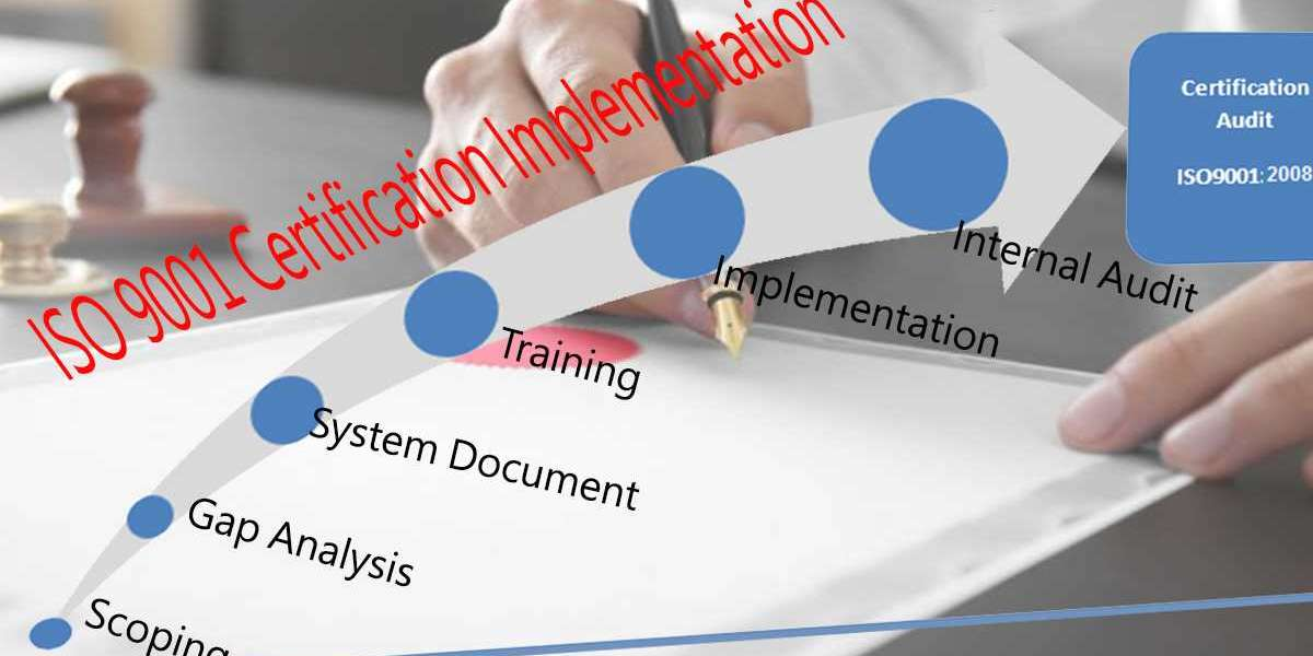 How to know whether ISO 9001 certificate is valid