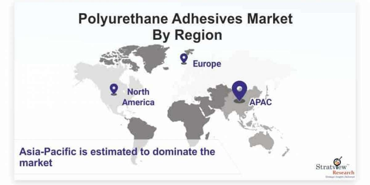 What is the future of Polyurethane Adhesives Market? Know Covid Impact on Size, Share & Forecasts