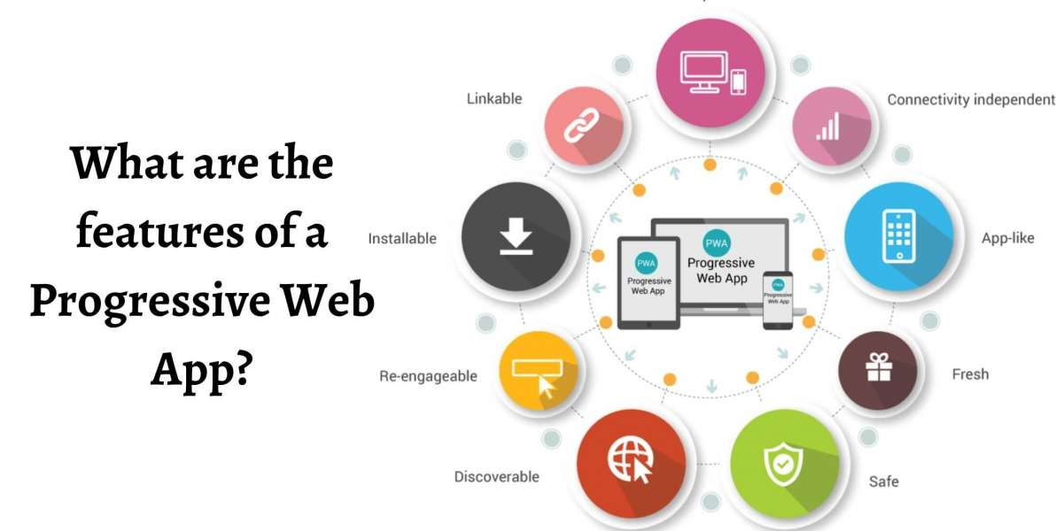 What are the features of a Progressive Web App?