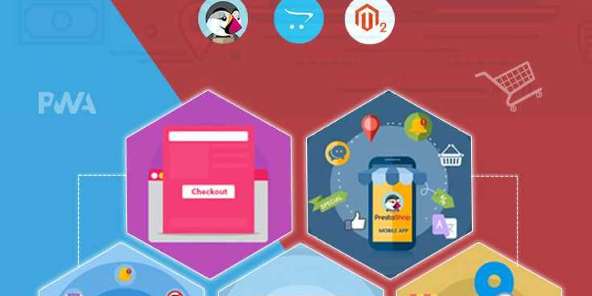 These Magento 2 Integrators help your eCommerce substantially - Know more